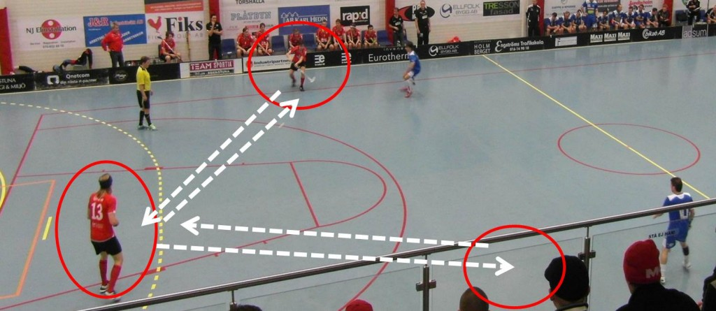 Breakout Floorball passing triangle