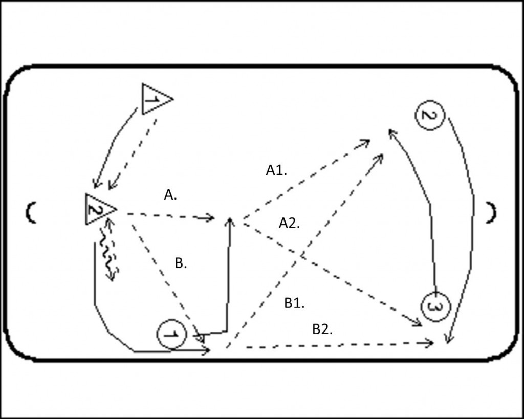 Breakout option in floorball